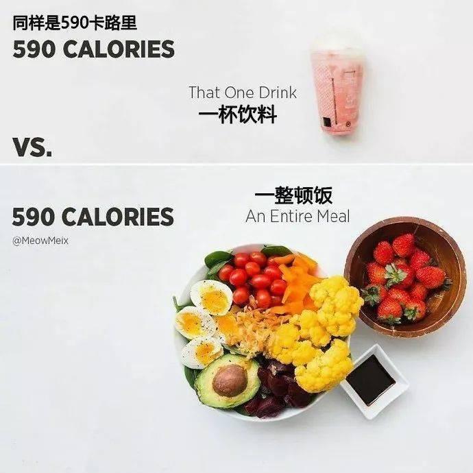 这种吃法,是你天天减肥天天瘦不下来的原因……